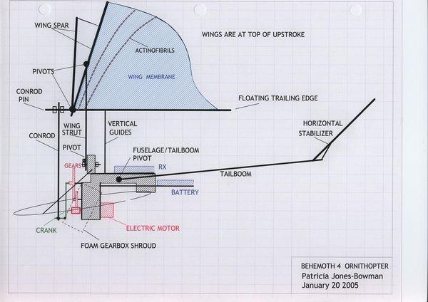 Ornithopter design pdf